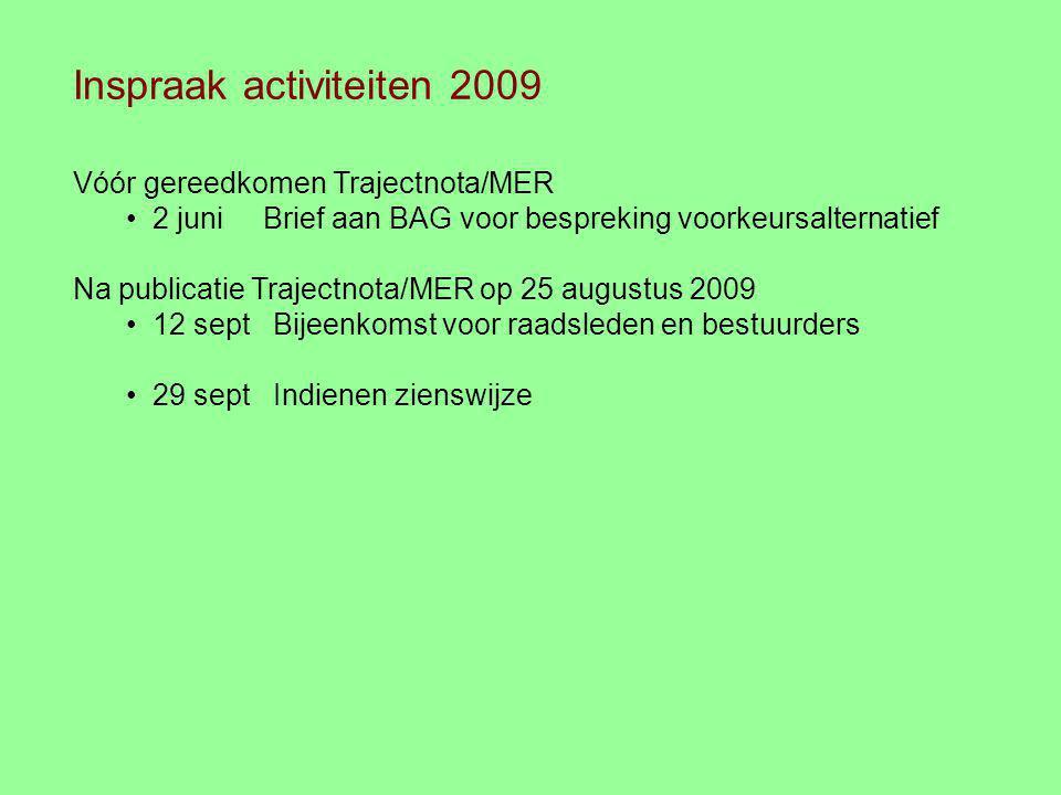 Inspraak activiteiten 2009