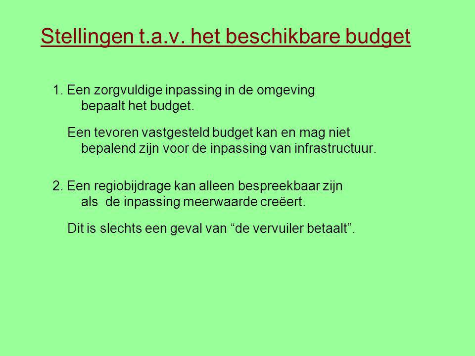 Stellingen t.a.v. het beschikbare budget