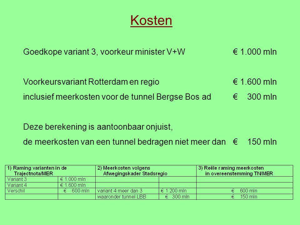 Kosten Goedkope variant 3, voorkeur minister V+W € 1.000 mln