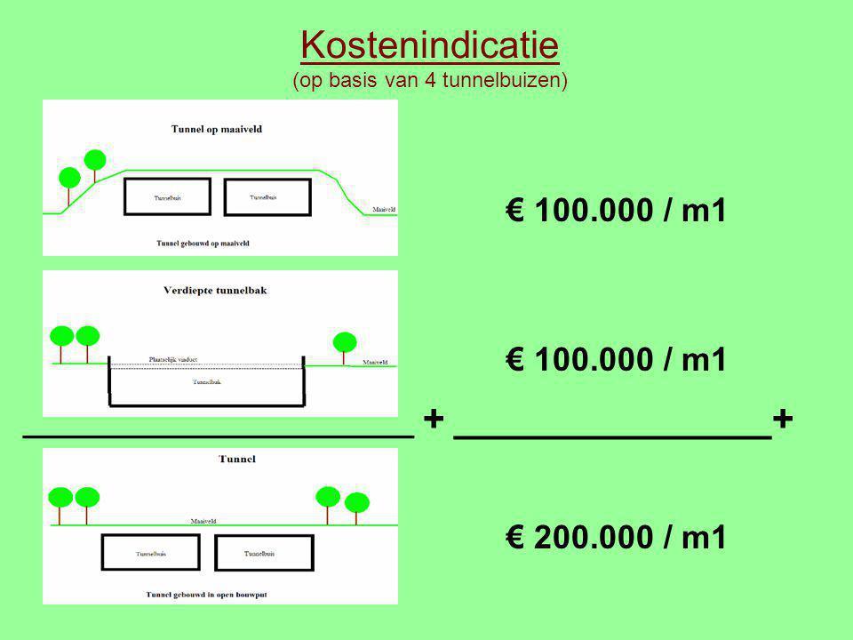 Kostenindicatie (op basis van 4 tunnelbuizen)