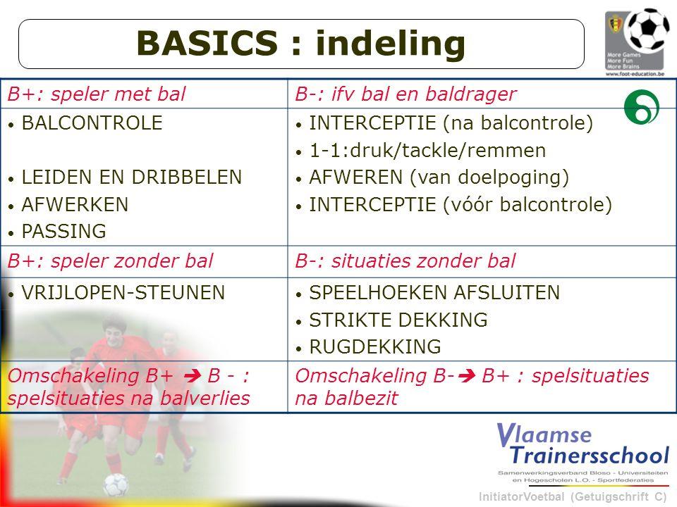 BASICS : indeling B+: speler met bal B-: ifv bal en baldrager