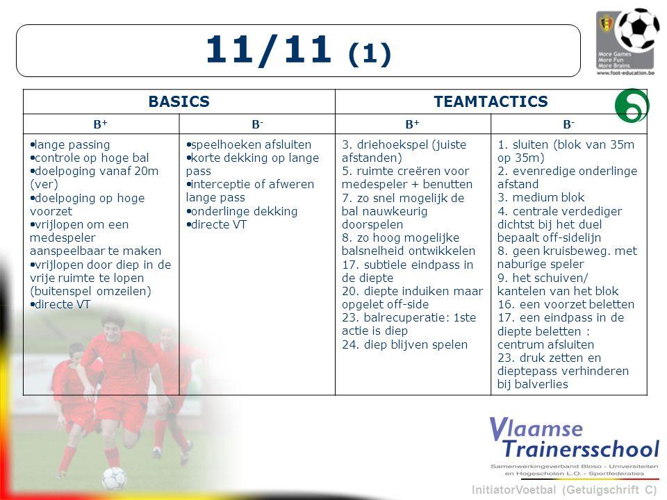11/11 (1) BASICS TEAMTACTICS B+ B- lange passing controle op hoge bal