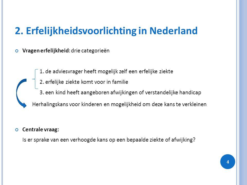 2. Erfelijkheidsvoorlichting in Nederland
