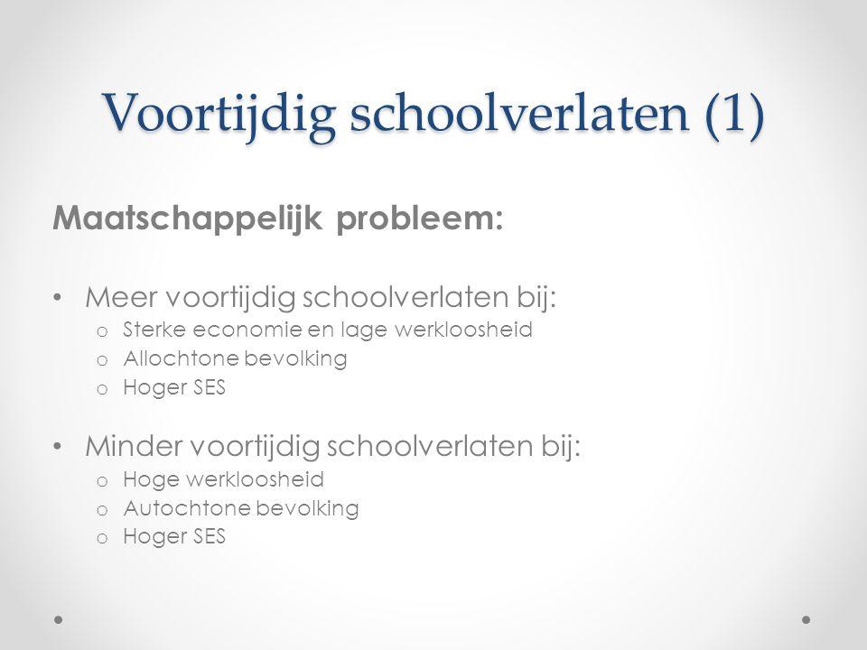 Voortijdig schoolverlaten (1)