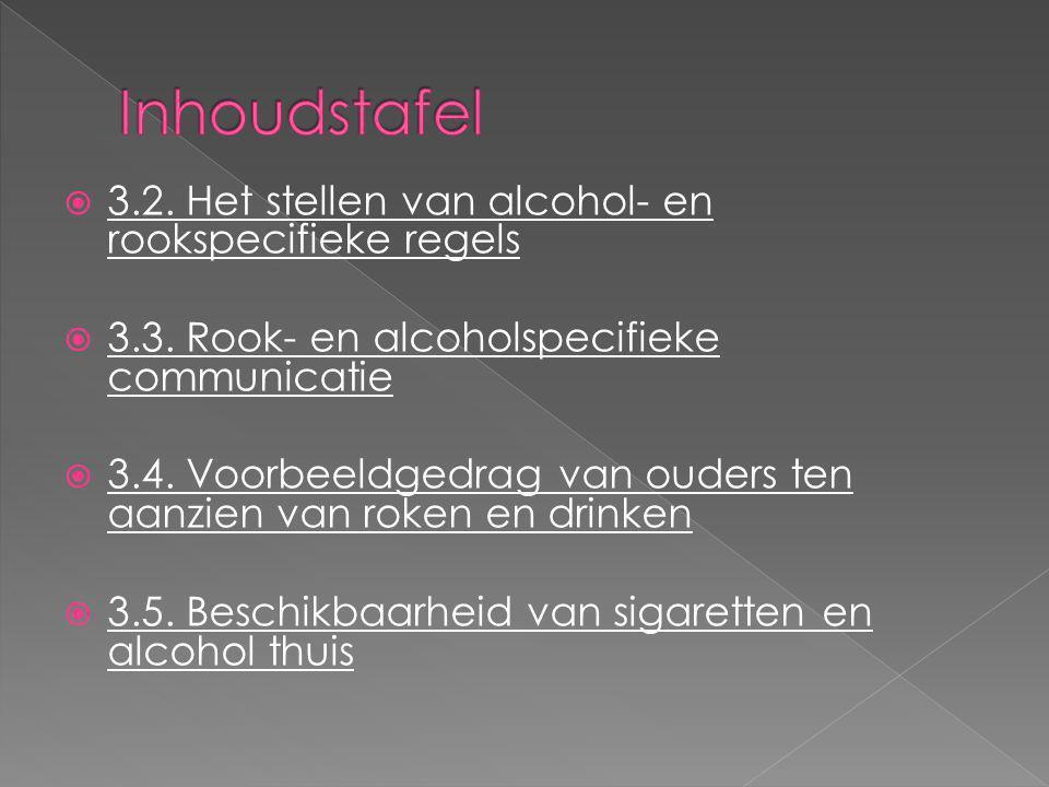 Inhoudstafel 3.2. Het stellen van alcohol- en rookspecifieke regels