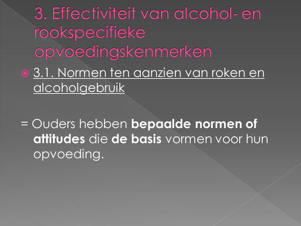 3. Effectiviteit van alcohol- en rookspecifieke opvoedingskenmerken