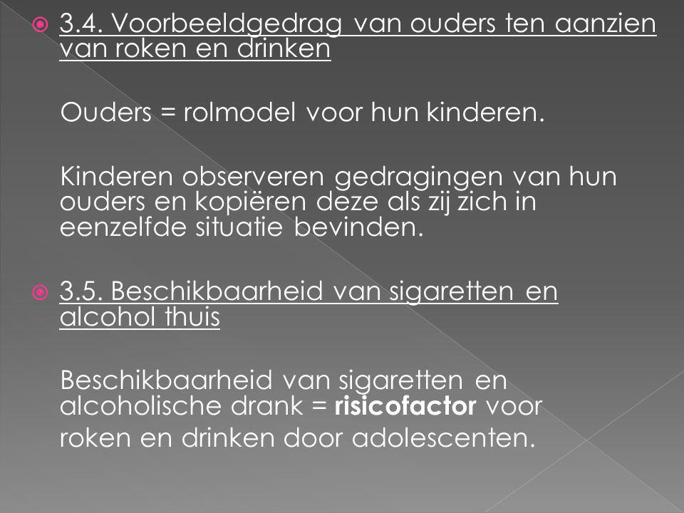 3.4. Voorbeeldgedrag van ouders ten aanzien van roken en drinken