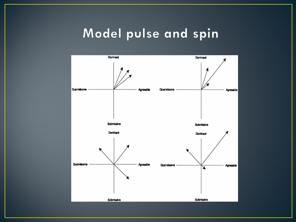 Model pulse and spin