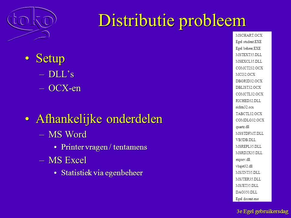 Distributie probleem Setup Afhankelijke onderdelen DLL's OCX-en