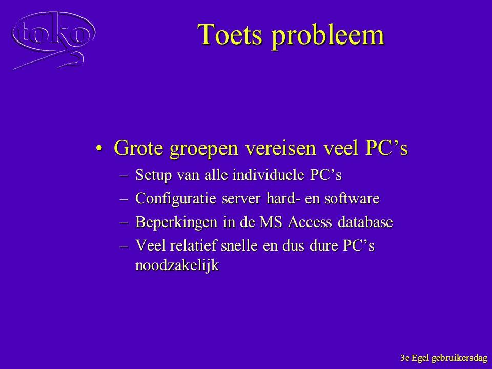 Toets probleem Grote groepen vereisen veel PC's