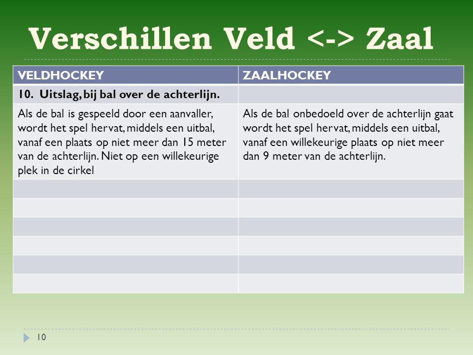 Verschillen Veld <-> Zaal