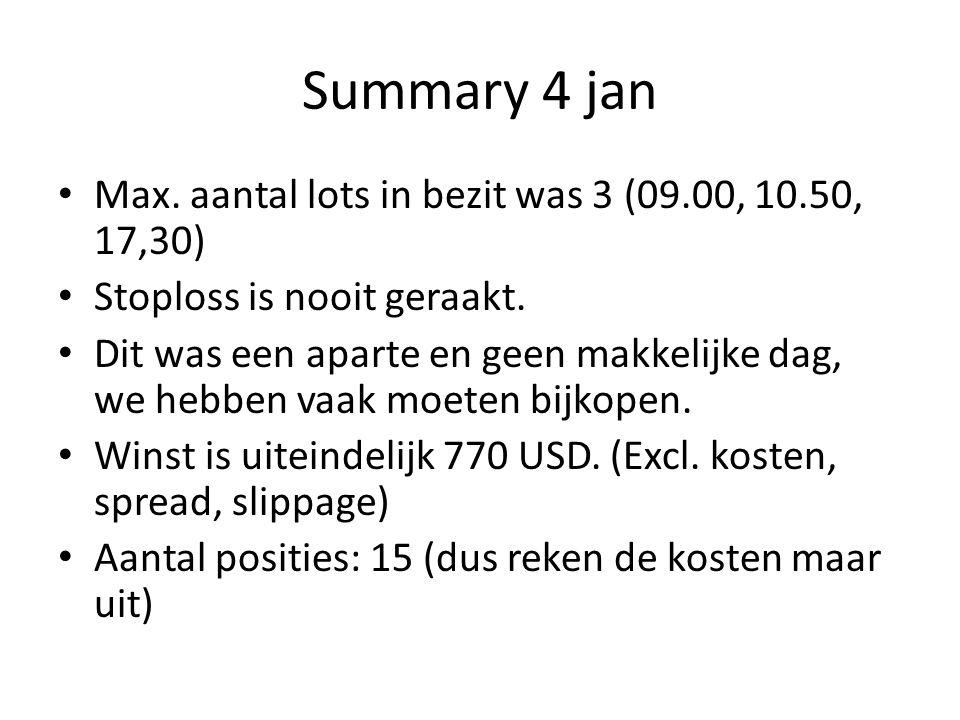 Summary 4 jan Max. aantal lots in bezit was 3 (09.00, 10.50, 17,30)