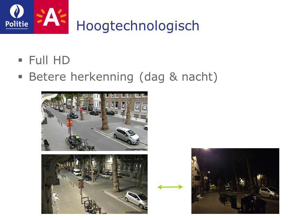 Hoogtechnologisch Full HD Betere herkenning (dag & nacht)