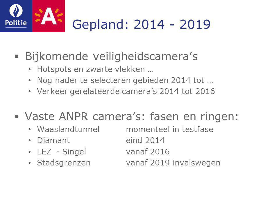 Gepland: 2014 - 2019 Bijkomende veiligheidscamera's