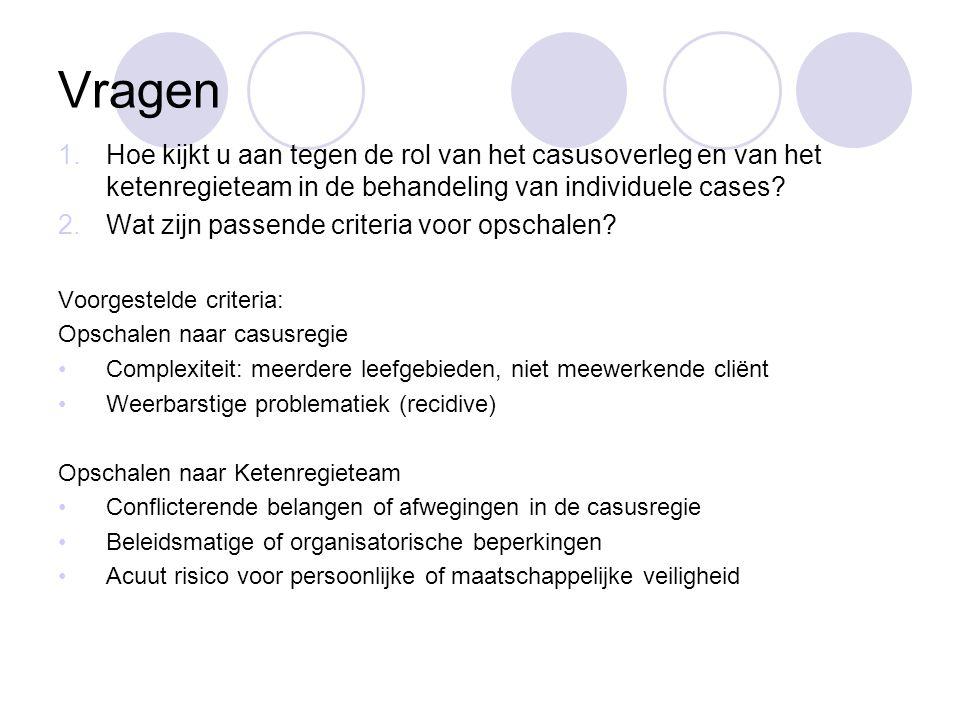 Vragen Hoe kijkt u aan tegen de rol van het casusoverleg en van het ketenregieteam in de behandeling van individuele cases