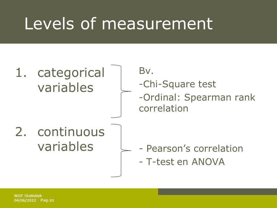 Levels of measurement categorical variables continuous variables Bv.