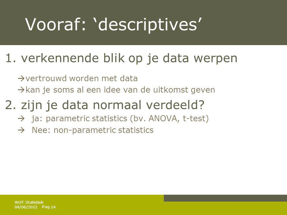 Vooraf: 'descriptives'