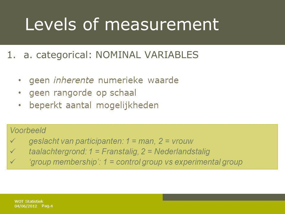 Levels of measurement a. categorical: NOMINAL VARIABLES