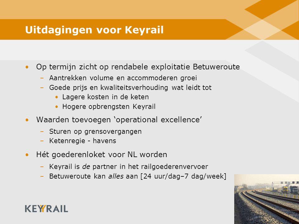 Uitdagingen voor Keyrail