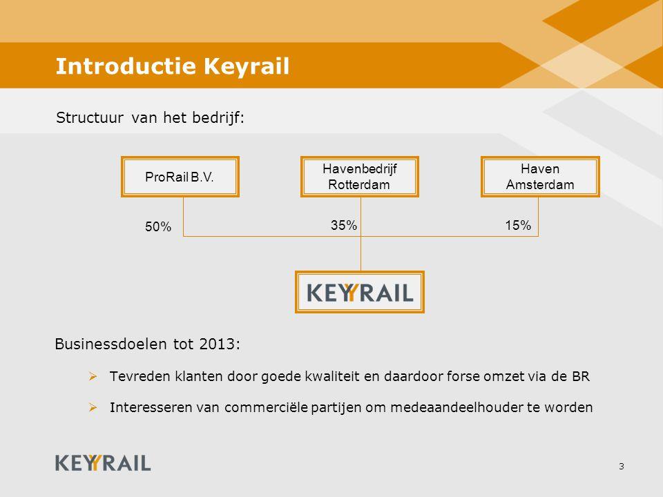 Introductie Keyrail Structuur van het bedrijf: