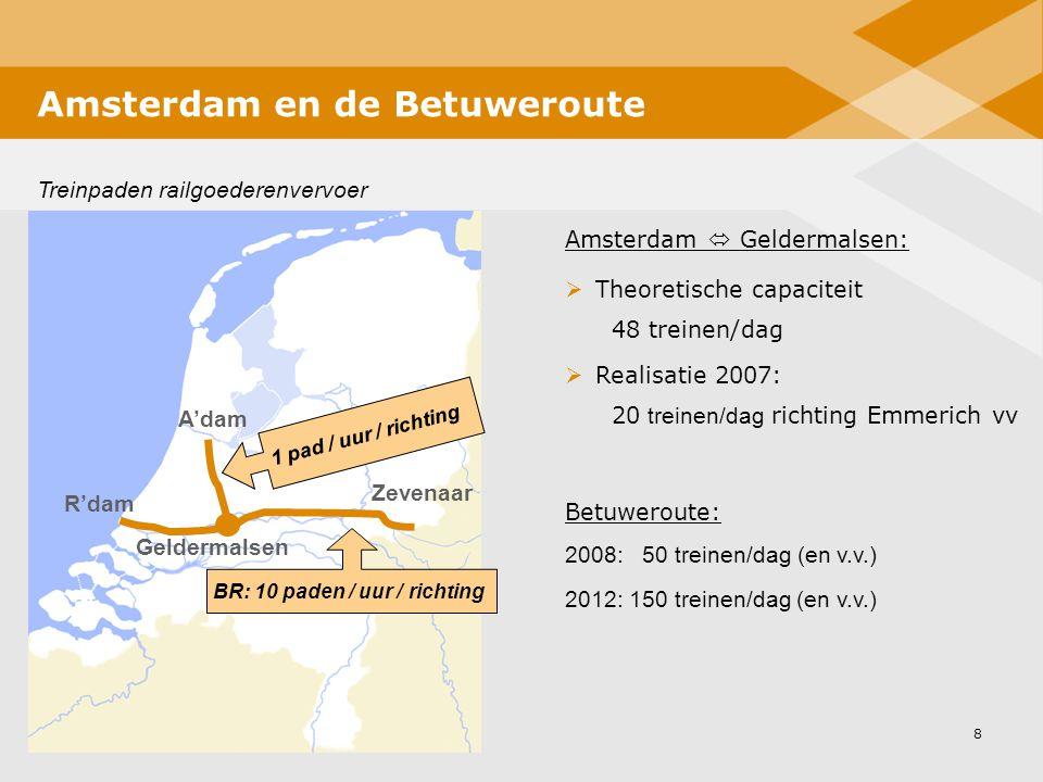 Amsterdam en de Betuweroute