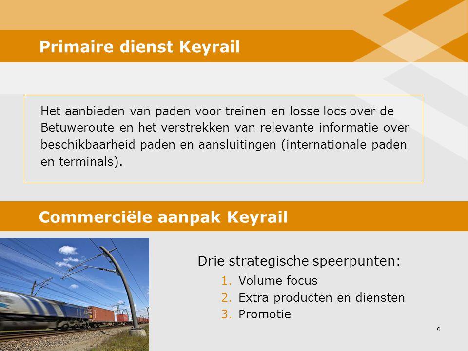 Primaire dienst Keyrail