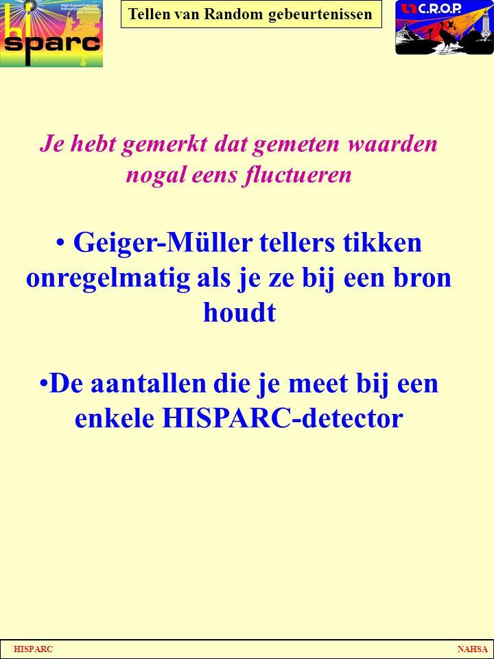 Geiger-Müller tellers tikken onregelmatig als je ze bij een bron houdt