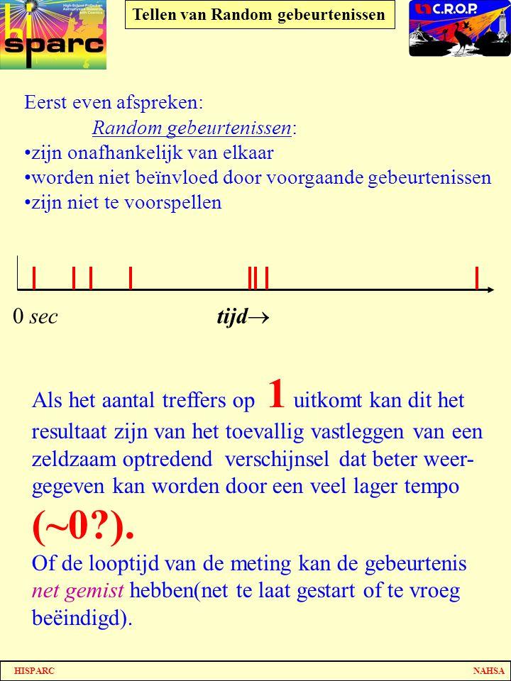 CROP Eerst even afspreken: Random gebeurtenissen: zijn onafhankelijk van elkaar. worden niet beïnvloed door voorgaande gebeurtenissen.