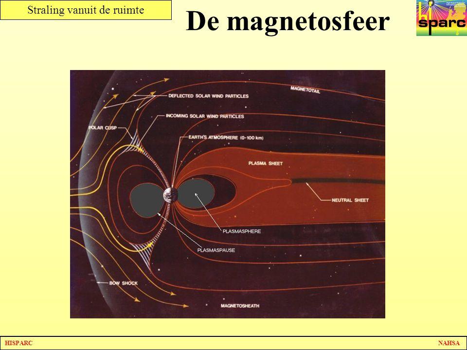 De magnetosfeer Het deel rond de aarde uitvergroot.