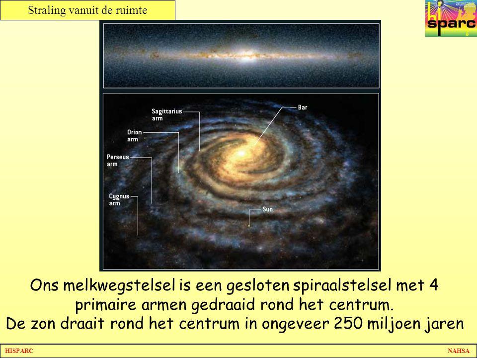 De zon draait rond het centrum in ongeveer 250 miljoen jaren