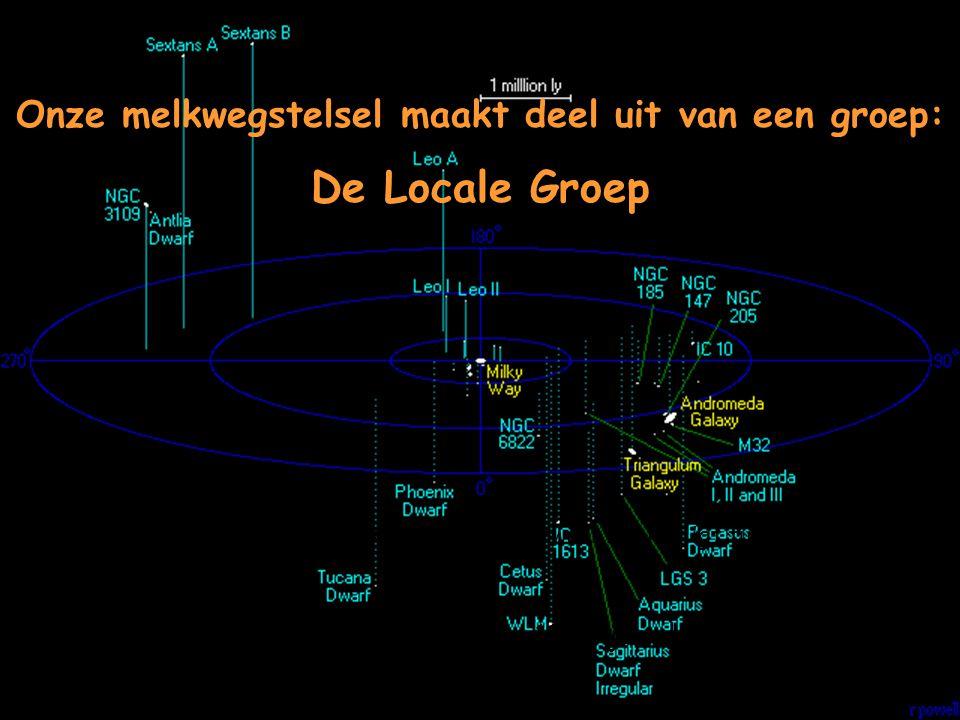 Onze melkwegstelsel maakt deel uit van een groep:
