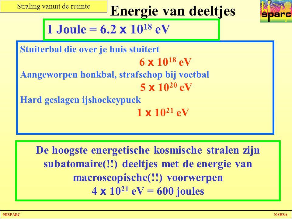 Energie van deeltjes 1 Joule = 6.2 x 1018 eV