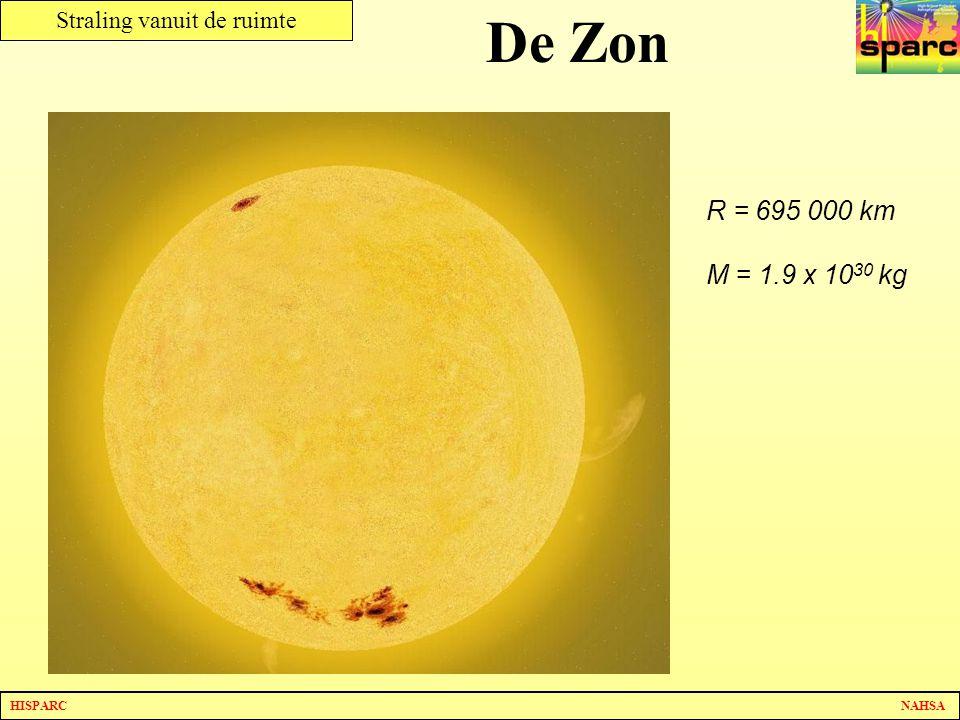 De Zon R = 695 000 km M = 1.9 x 1030 kg De eerste ster die we tegenkomen!