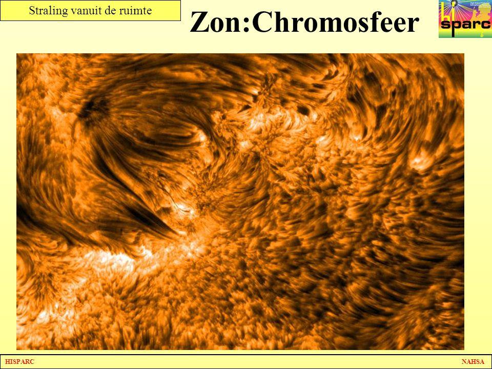 Zon:Chromosfeer