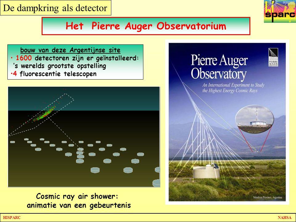 Het Pierre Auger Observatorium animatie van een gebeurtenis