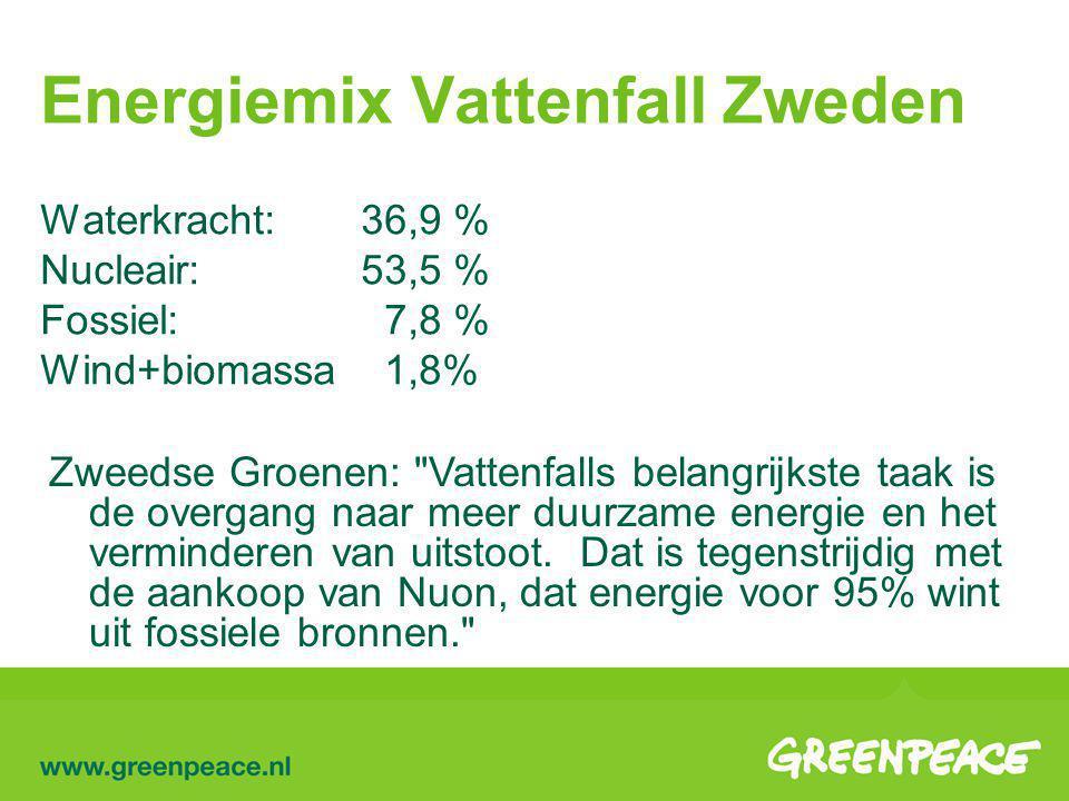 Energiemix Vattenfall Zweden