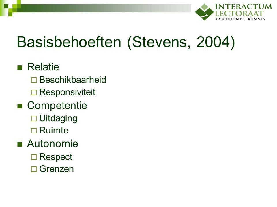Basisbehoeften (Stevens, 2004)
