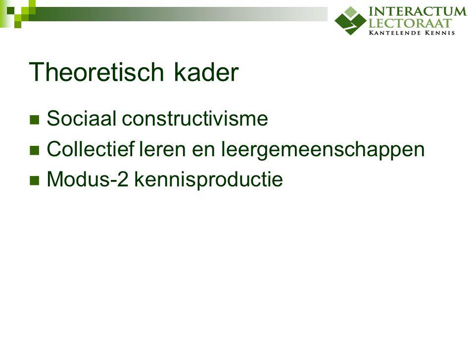 Theoretisch kader Sociaal constructivisme
