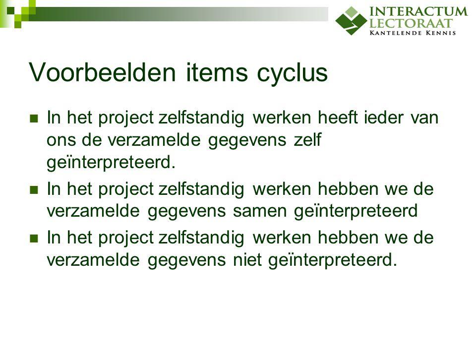 Voorbeelden items cyclus