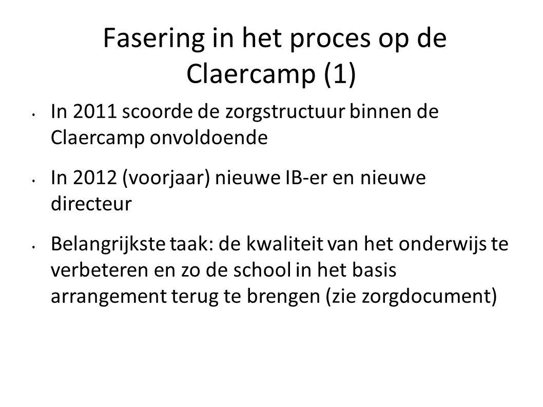 Fasering in het proces op de Claercamp (1)