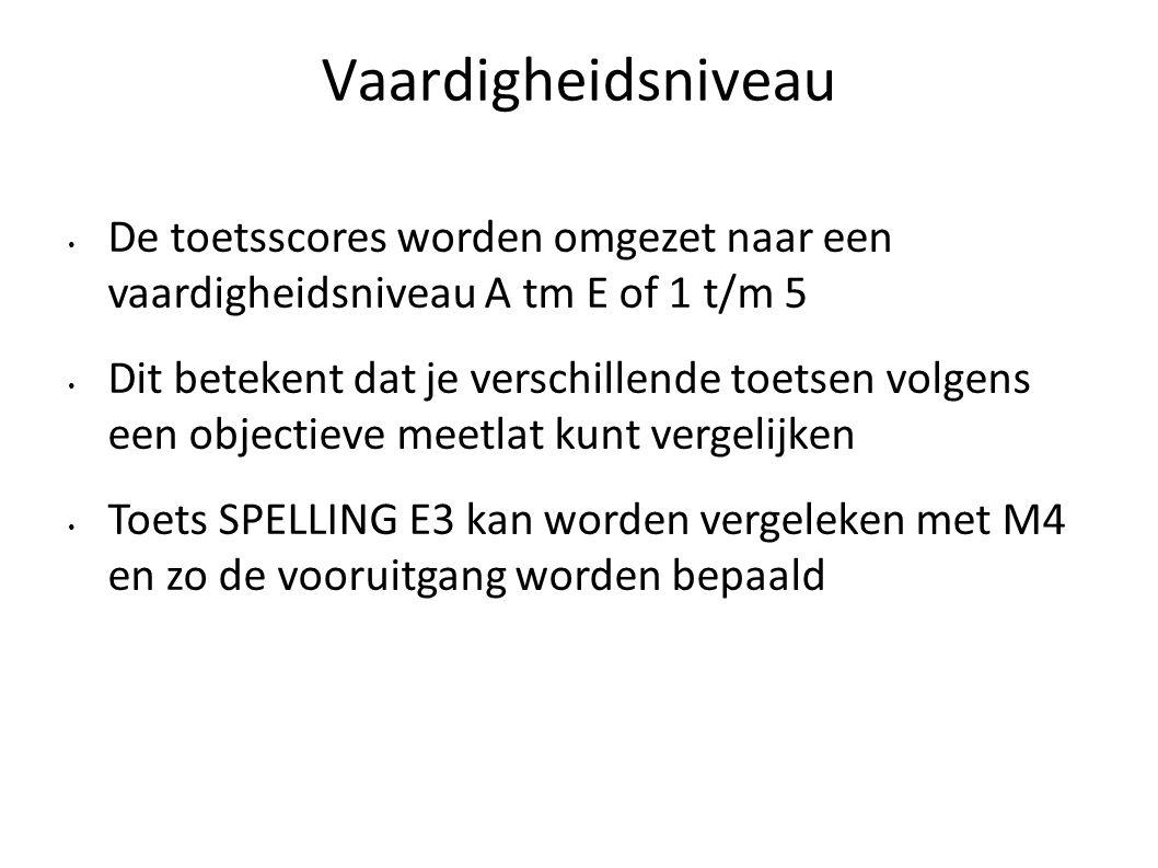 Vaardigheidsniveau De toetsscores worden omgezet naar een vaardigheidsniveau A tm E of 1 t/m 5.