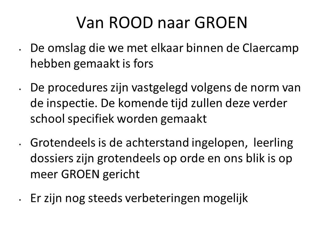 Van ROOD naar GROEN De omslag die we met elkaar binnen de Claercamp hebben gemaakt is fors.