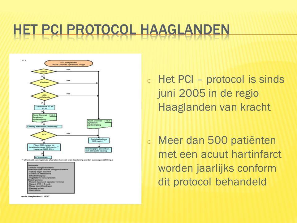 Het pci protocol Haaglanden