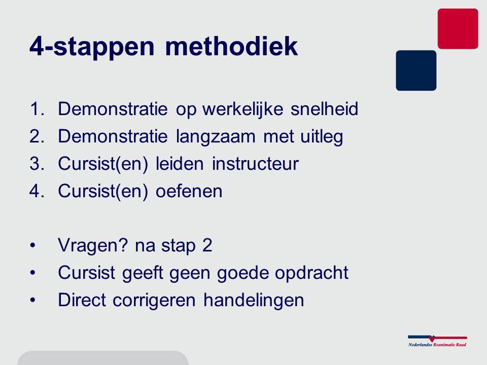 4-stappen methodiek Demonstratie op werkelijke snelheid