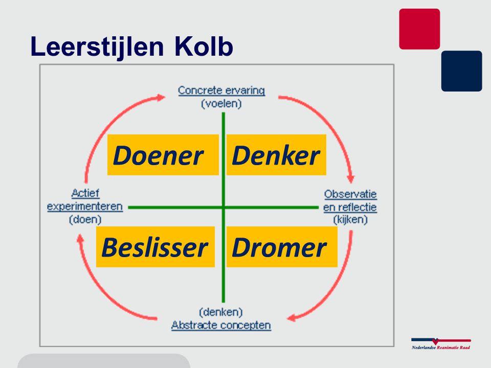 Leerstijlen Kolb Doener Denker Beslisser Dromer