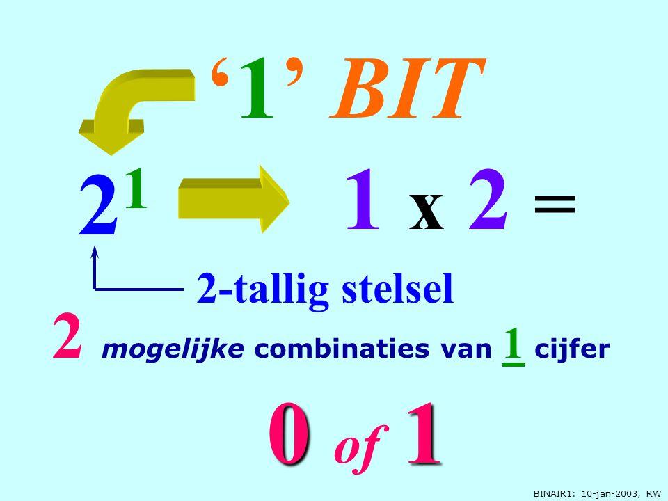 '1' BIT 1 x 2 = 21 0 of 1 2 mogelijke combinaties van 1 cijfer