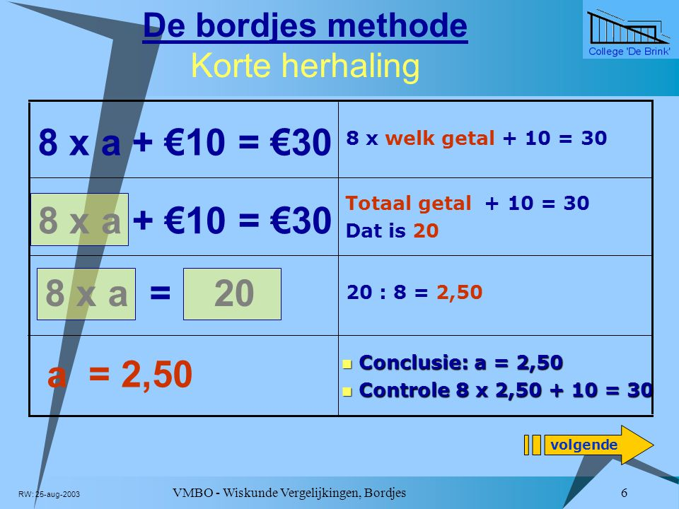 De bordjes methode Korte herhaling