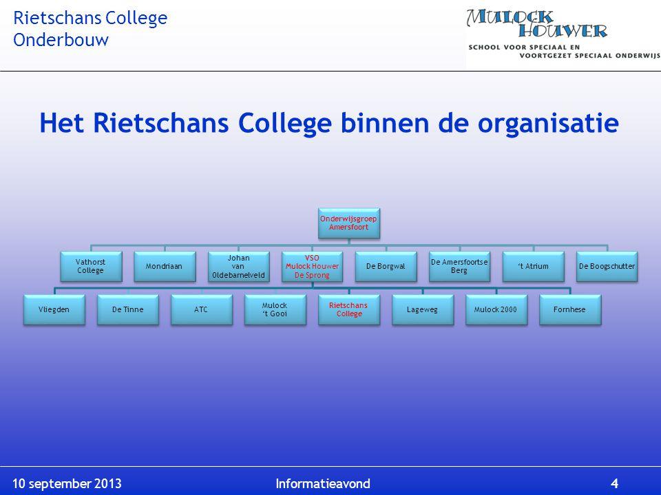 Het Rietschans College binnen de organisatie