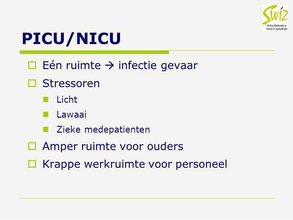 PICU/NICU Eén ruimte  infectie gevaar Stressoren