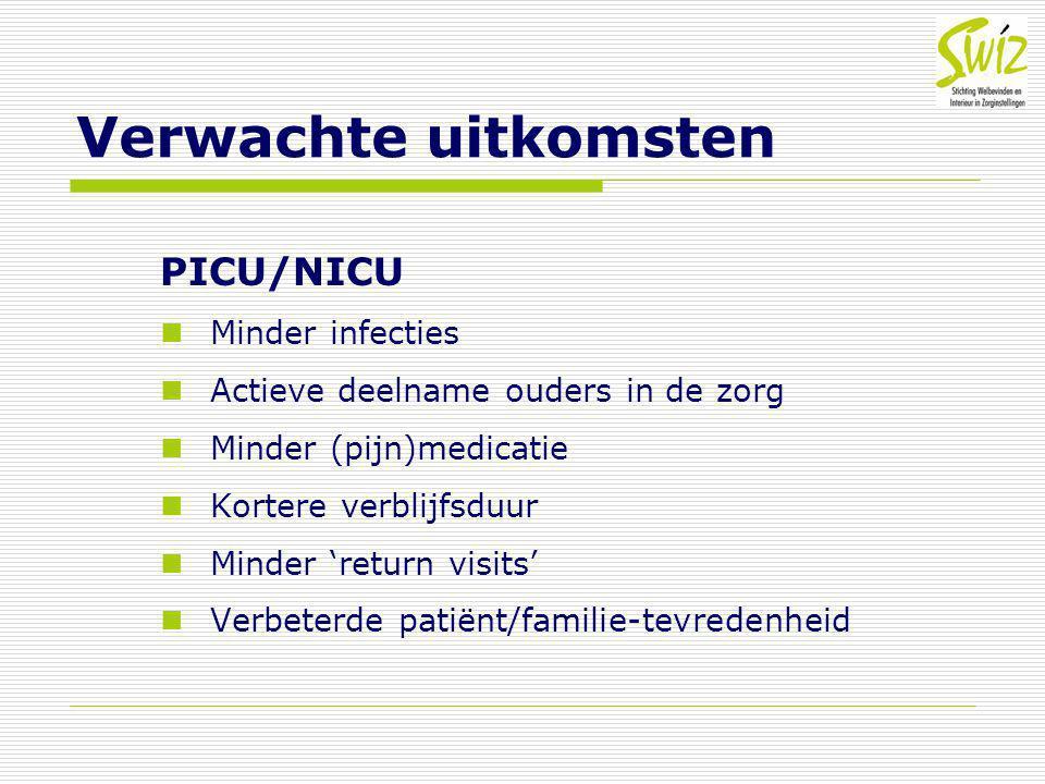 Verwachte uitkomsten PICU/NICU Minder infecties